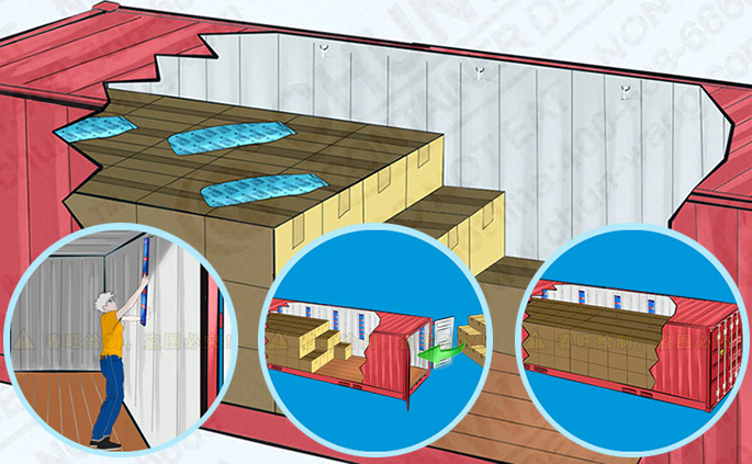 集装箱干燥剂使用示意图.jpg